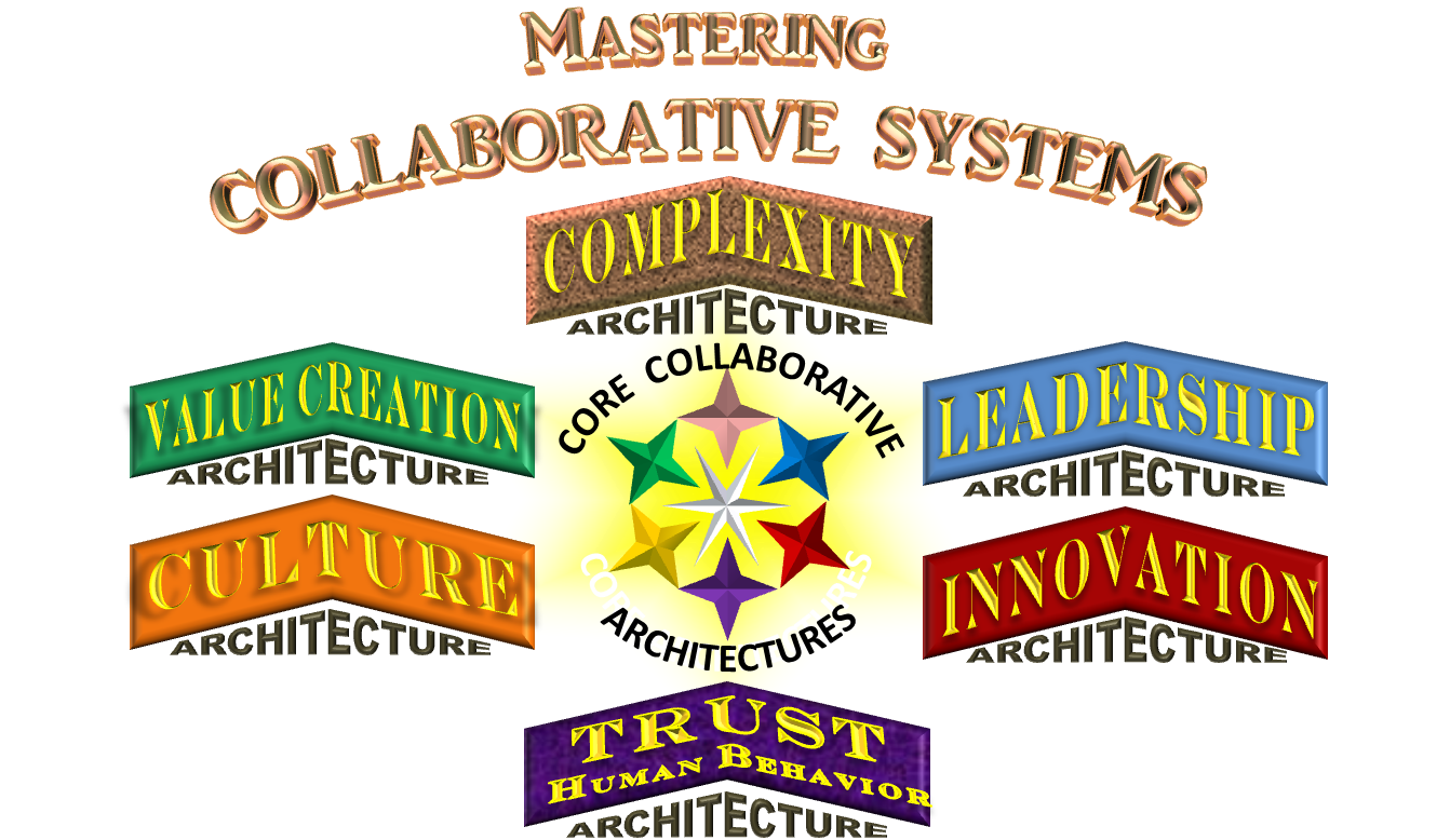 Mastering Collaborative Systems